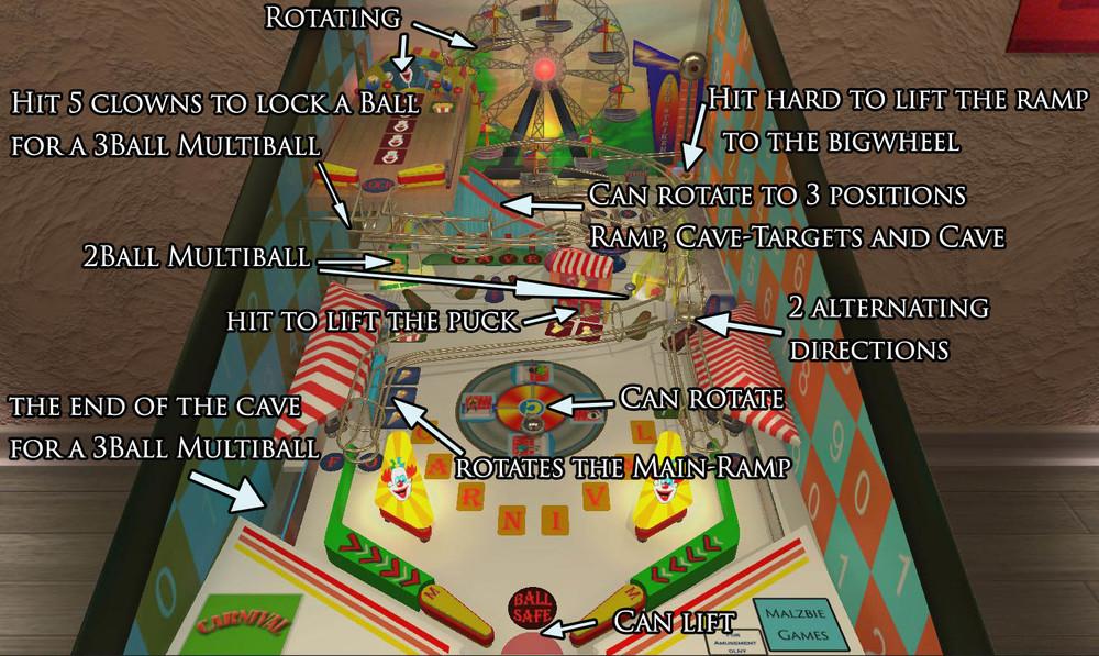 Carnival_pinball_layout.thumb.jpg.75002c84f87b6693bcc16256a3ddd3cb.jpg