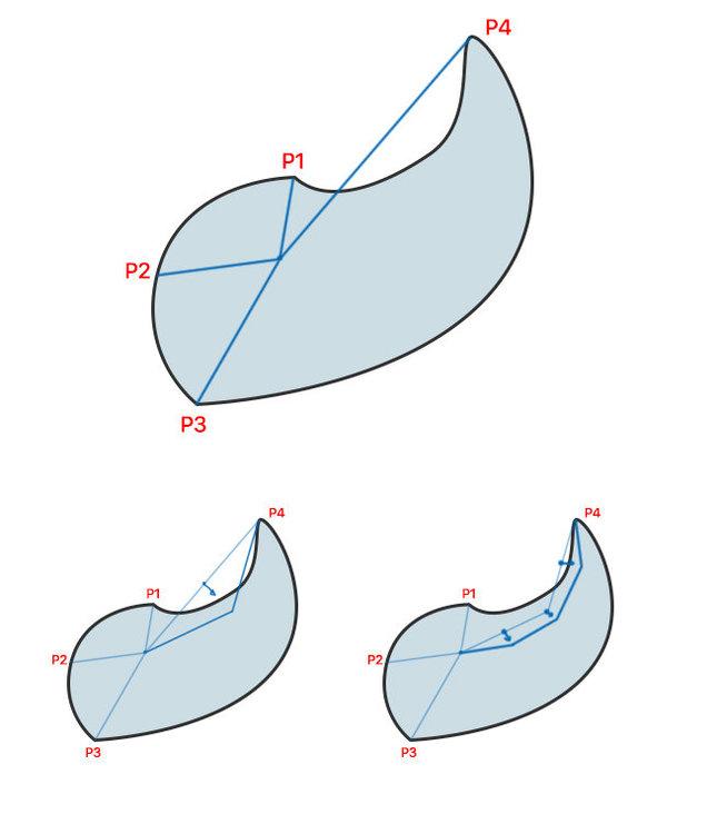 1205781640_mesh-punkte-skalieren-losungsansatz.thumb.jpg.decf3b90247c364a9eb03eeaa9431c5f.jpg