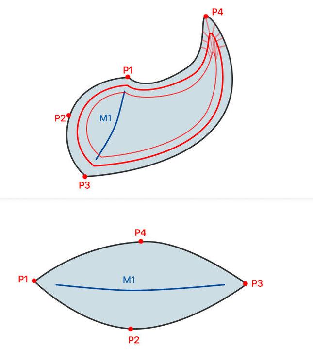 mesh-punkte-skalieren.jpg